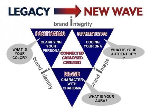 new-wave-marketing-2