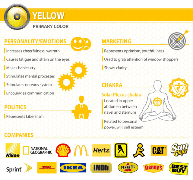 3028378-inline-i-3-what-your-logos-color-may-say-about-your-company-infographic