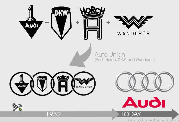 logo-evolution-brand-companies-audi
