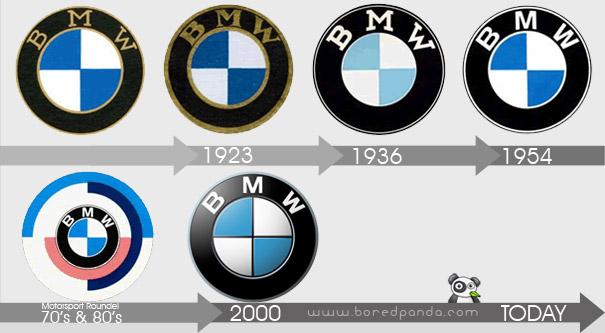logo-evolution-brand-companies-bmw