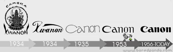 logo-evolution-brand-companies-canon