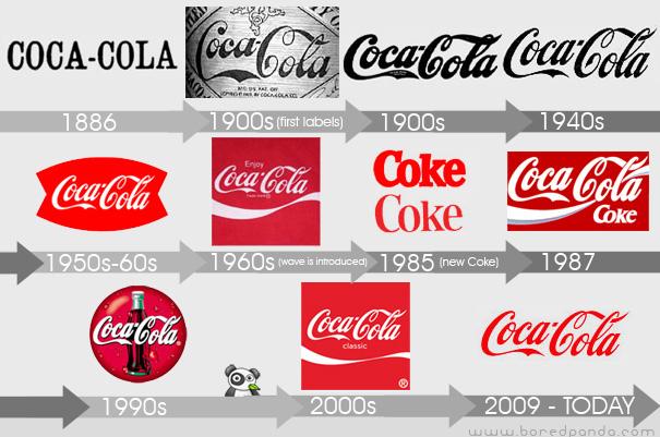 logo-evolution-brand-companies-coca-cola