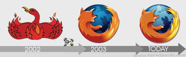 logo-evolution-brand-companies-firefox