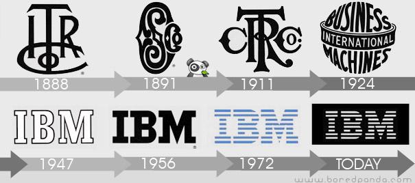 logo-evolution-brand-companies-ibm