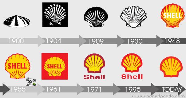 logo-evolution-brand-companies-shell