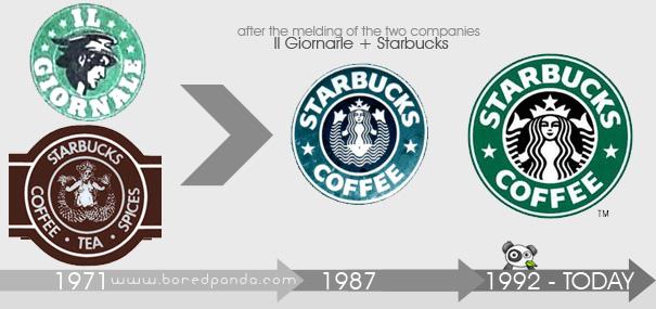 logo-evolution-brand-companies-starbucks