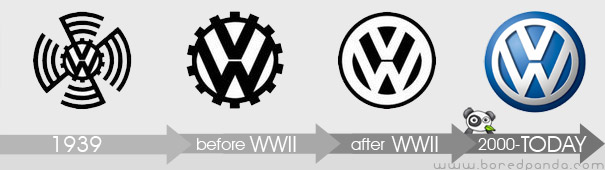 logo-evolution-brand-companies-volkswagen-vw
