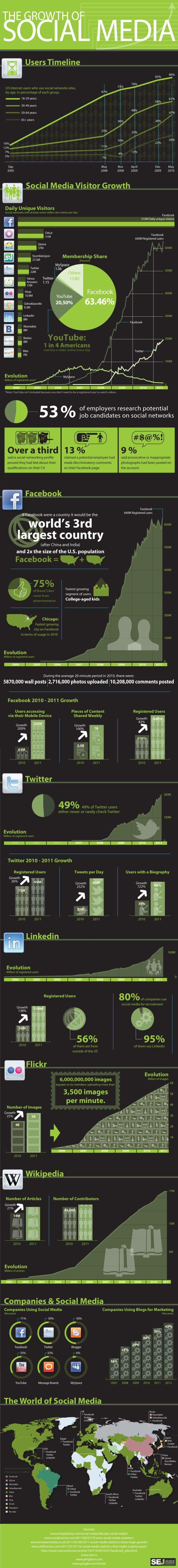 social-media-black