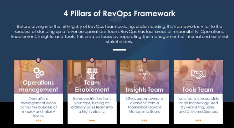 RevOps Pillars
