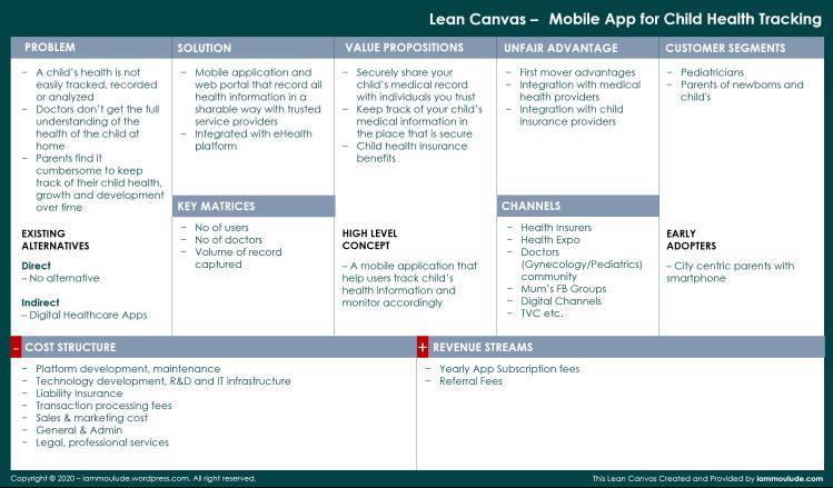 Lean Canvas_Child Health Tracking App